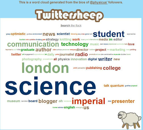 TwitterSheep analysis of my (physicus) followers