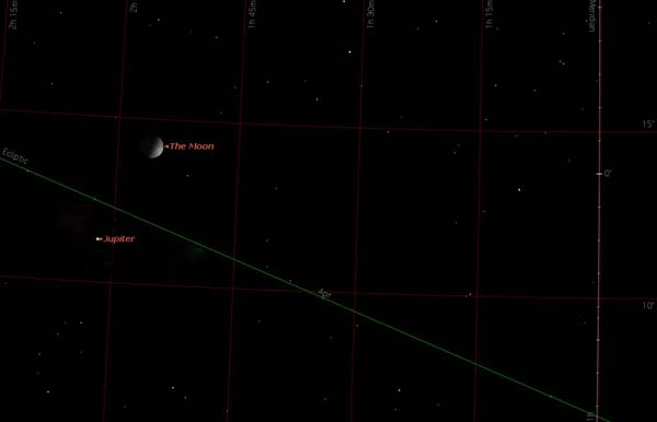 De Veer's moon jupiter conjunction